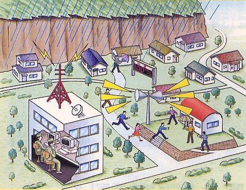 警戒避難体制の整備